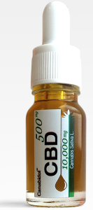 Canabidol Review - Cannabis Oil Supplements