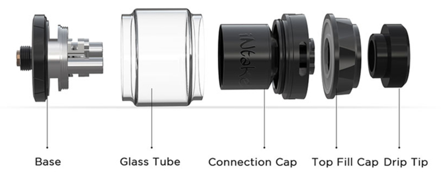 best rta for beginners