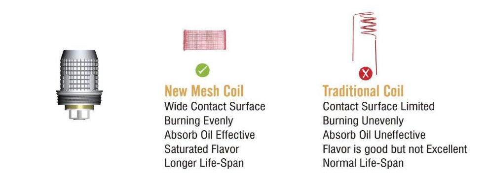 Best mesh coil tank