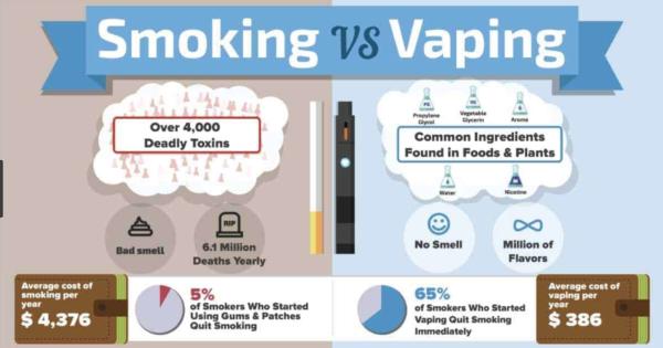 vaping vs cigarettes