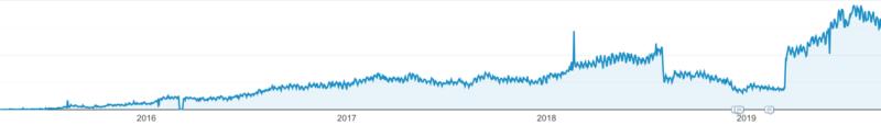 How To Start A Vape Blog